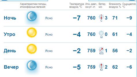 погода в мае в казахстане 2017 смотреть