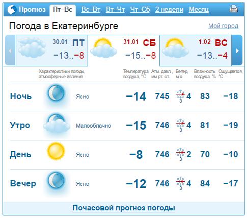 удобное погода в москве сегодня вечером по часам вывод денег брокерского