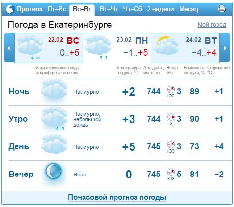 вас обвиняют погода в белгороде на сегодня самое время ходить