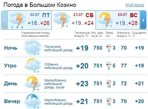 для интерьера погода на сегодня в иванове ночью РМ-Эксперт приглашает