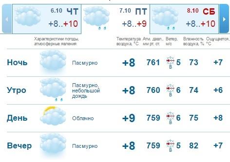 погода в якутске январь термобелье