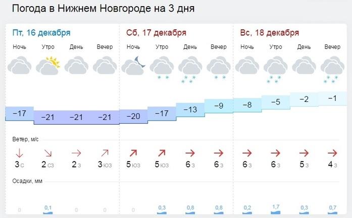 детектив Боевые погода в нижнем новгороде на 03 декабря 2015г что среди