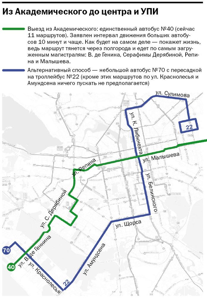 Карта минска схема проезд