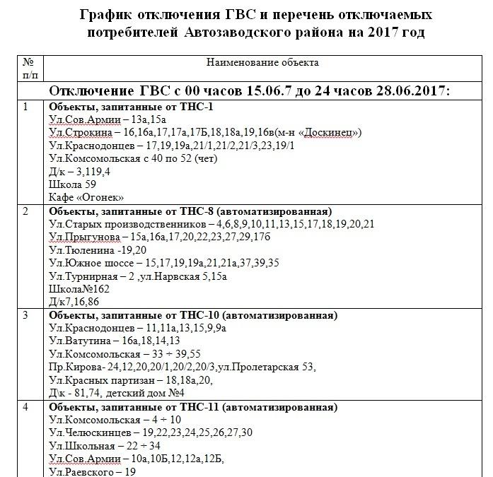 Нижегородская мэрия опубликовала график отключения горячей воды