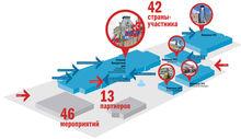 Инвестиции в нижегородском регионе меняют национальность