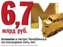 6,7 млрд руб. вложили в метро Челябинска за последние пять лет - ЦИФРА НЕДЕЛИ