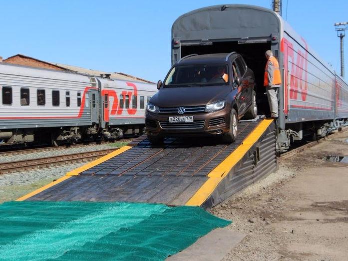 Железнодорожные Дешево