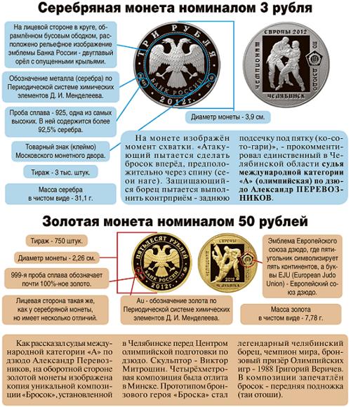 Комплект коллекционных монет россии с цветной эмалью номиналом 25 рублей верховный главнокомандующий