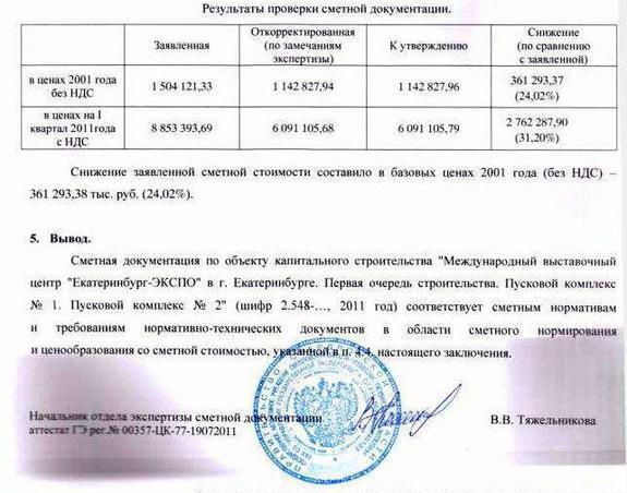 Екатеринбург-ЭКСПО 2