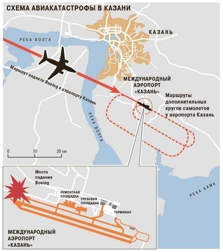 Авиакатастрофа в Казани 1