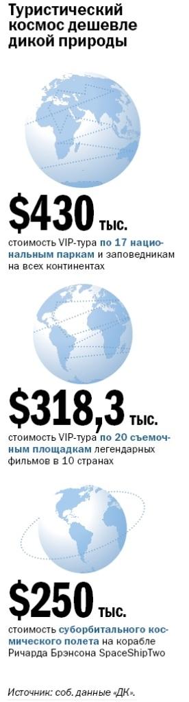 Рейтинг туристических компаний Екатеринбурга 2015 18