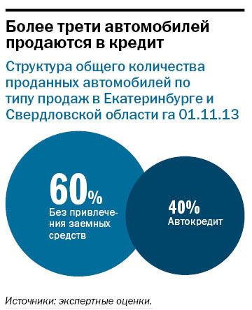 Рейтинг банков Екатеринбурга 2016 78
