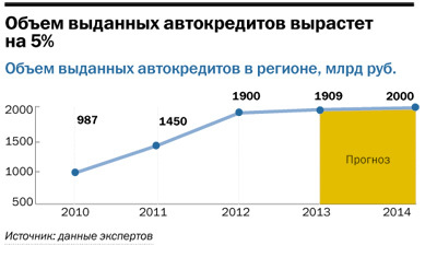 Рейтинг банков Челябинска 70