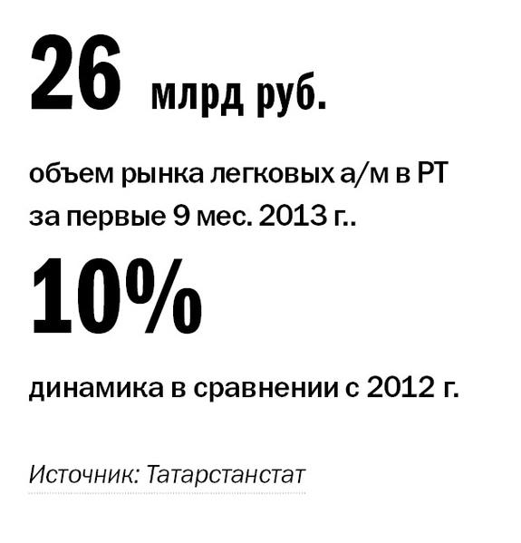 Рейтинг банков Татарстана 35