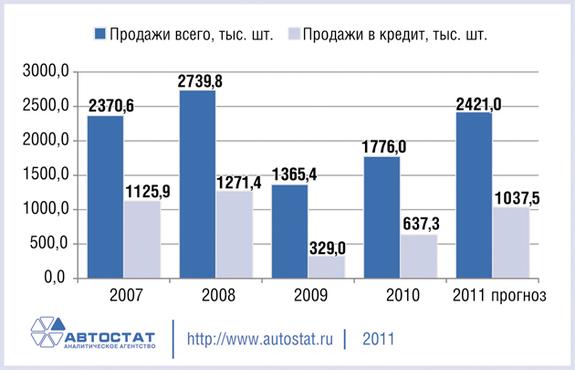 Рейтинг банков Татарстана 41