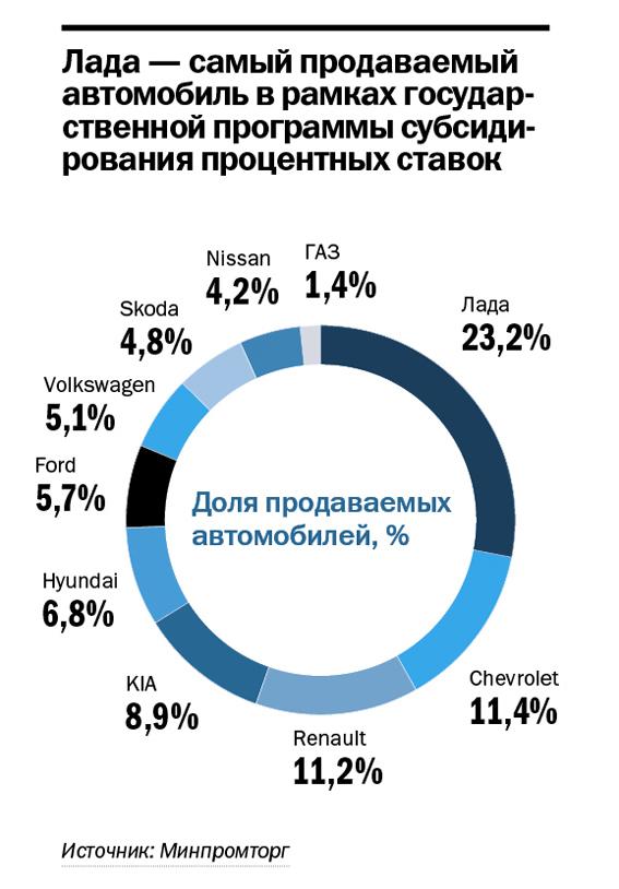 Рейтинг банков Нижнего Новгорода 67
