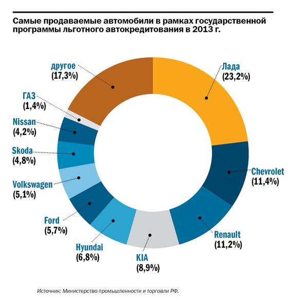 Рейтинг банков Татарстана 40