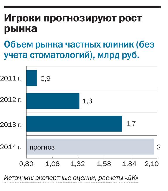 Рейтинг частных клиник в Красноярске 19