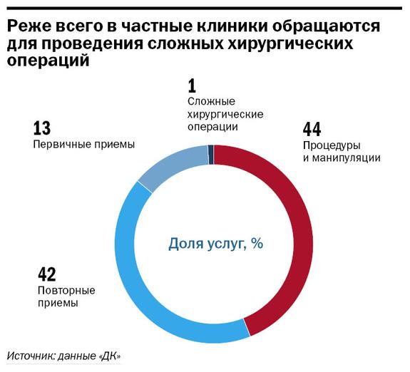 Рейтинг стоматологических клиник в Нижнем Новгороде 11