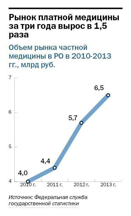 Рейтинг частных клиник в Ростове-на-Дону 17