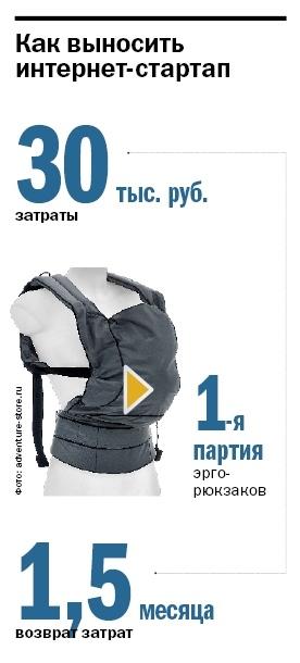 Интернет-магазин товаров для детей и мам 3