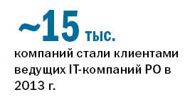 Рейтинг системных интеграторов Ростова-на-Дону 1