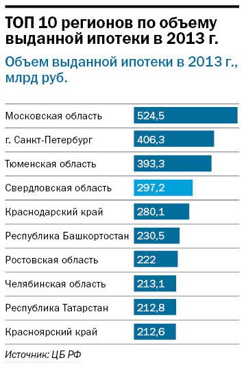 Рейтинг банков Екатеринбурга 2016 69