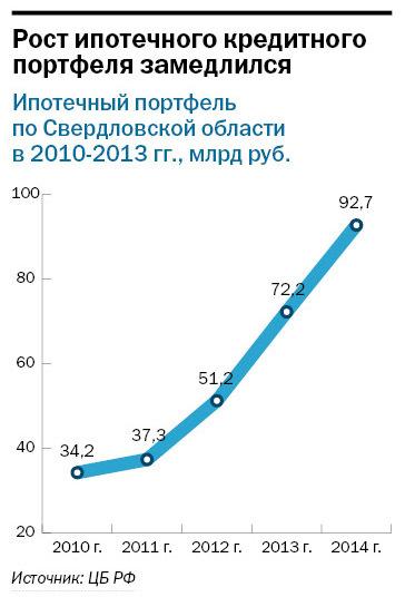 Рейтинг банков Екатеринбурга 2016 71