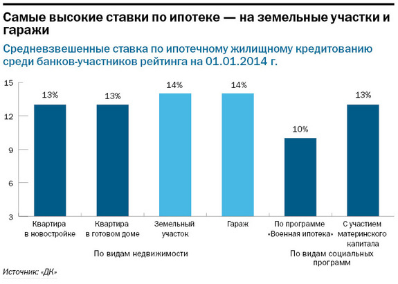 Рейтинг банков Екатеринбурга 2016 72