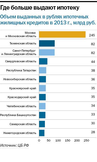 Рейтинг банков в Новосибирске 33