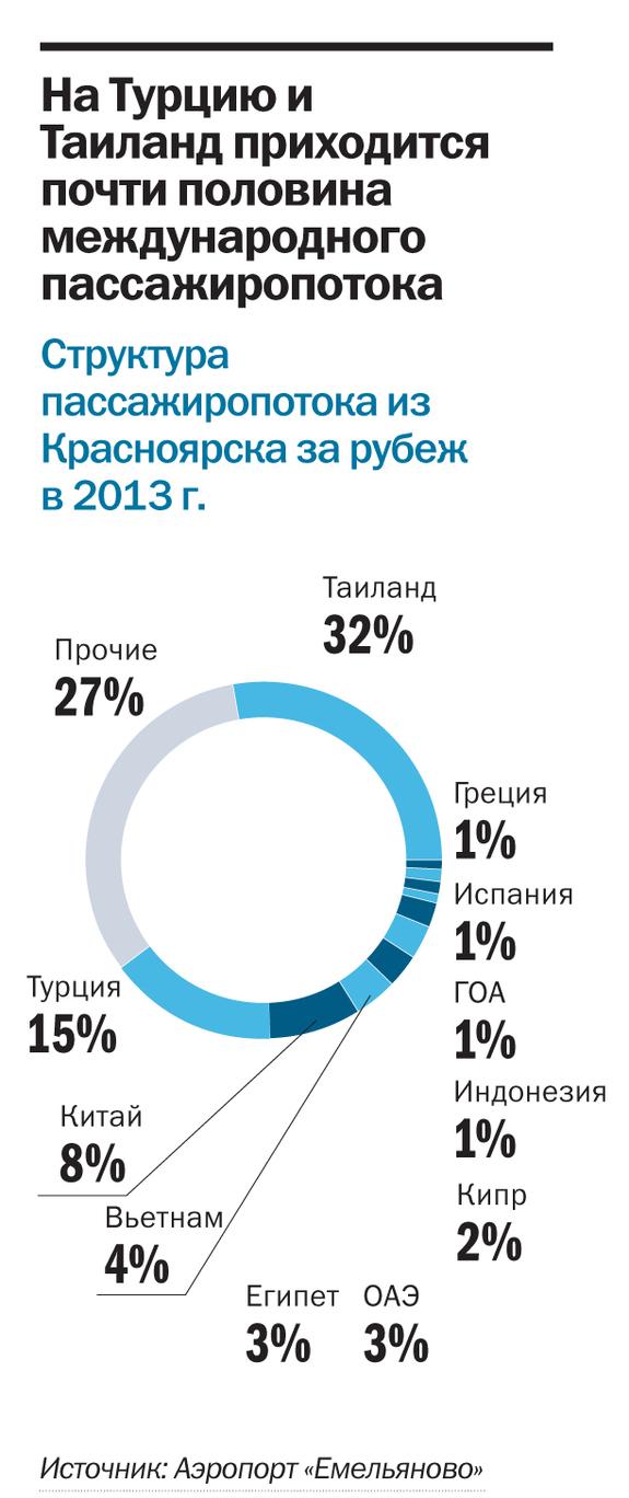 Рейтинг туристических компаний Красноярска 4
