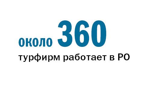Рейтинг туристических компаний Ростова-на-Дону 1