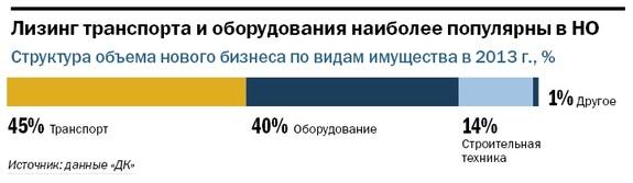 Рейтинг лизинговых компаний Нижнего Новгорода 11