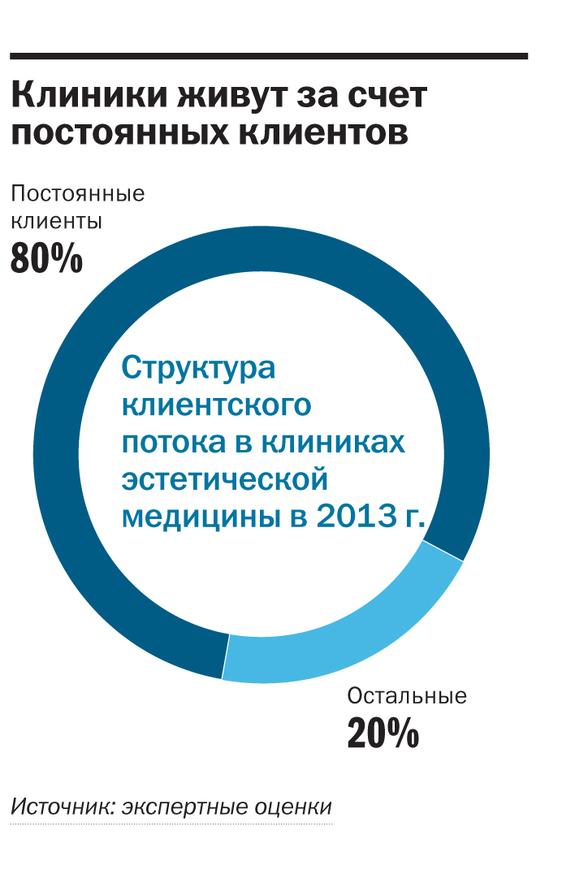 Рейтинг частных клиник в Красноярске 13