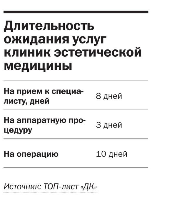 Рейтинг частных клиник в Красноярске 14
