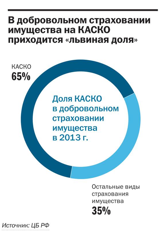 Рейтинг страховых компаний Красноярска 2014 12
