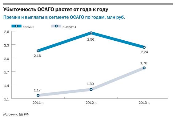 Рейтинг страховых компаний Красноярска 2014 11