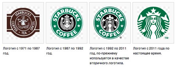 Starbucks в России 2