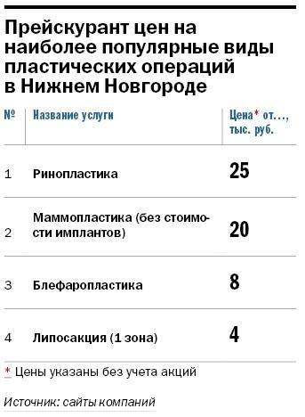 Рейтинг стоматологических клиник в Нижнем Новгороде 9