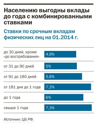 Рейтинг банков Екатеринбурга 2016 59