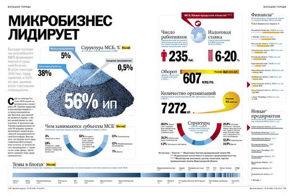 Малый бизнес в РОССИИ 6