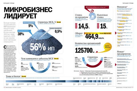 Малый бизнес в РОССИИ 8