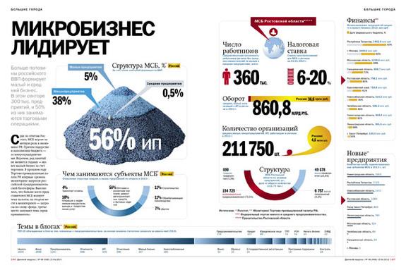 Малый бизнес в РОССИИ 9