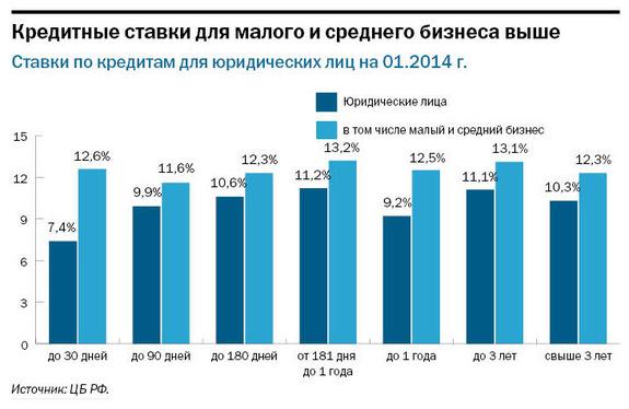 Рейтинг банков Екатеринбурга 2016 52