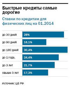 Рейтинг банков Екатеринбурга 2016 53