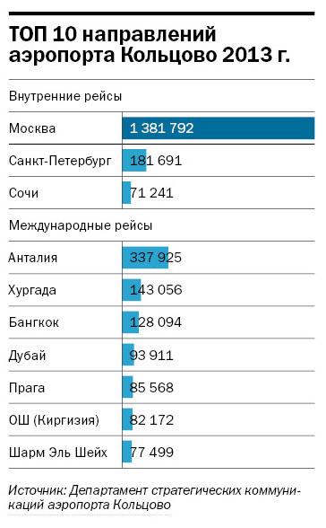 Рейтинг туристических компаний Екатеринбурга 2015 13
