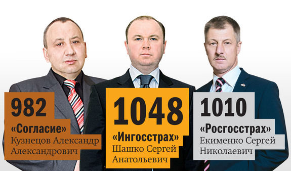 Рейтинг страховых компаний Красноярска 2014 6