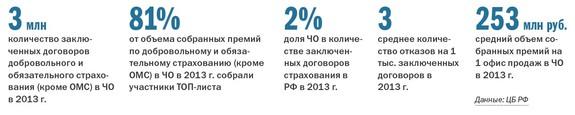 Рейтинг страховых компаний  41