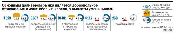 Рейтинг страховых компаний Татарстана 2