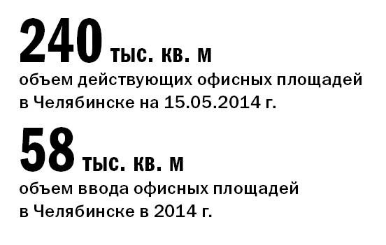 Рейтинг бизнес-центров Челябинска 26